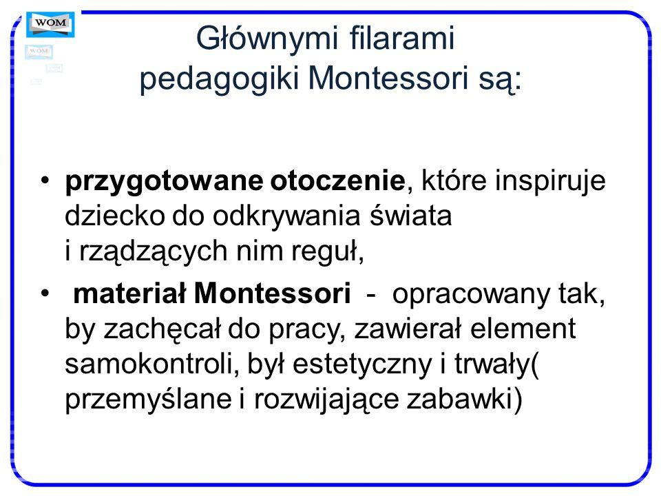 Głównymi filarami pedagogiki Montessori są: