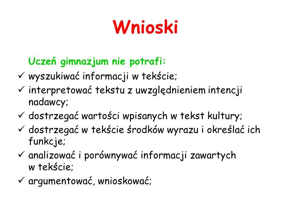 Wnioski Uczeń gimnazjum nie potrafi: wyszukiwać informacji w tekście;