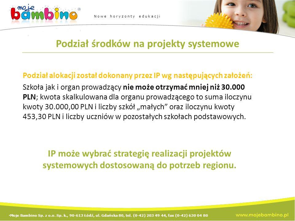Podział środków na projekty systemowe