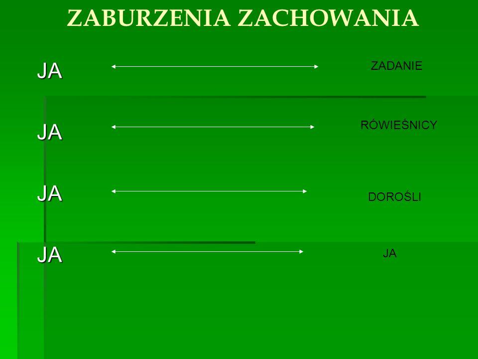 ZABURZENIA ZACHOWANIA