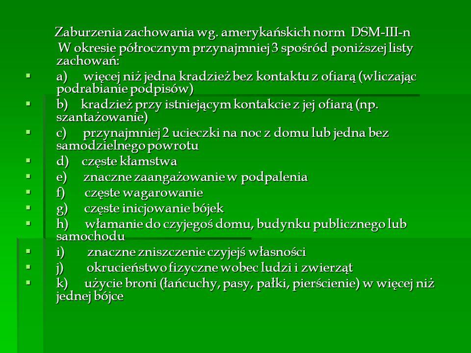Zaburzenia zachowania wg. amerykańskich norm DSM-III-n