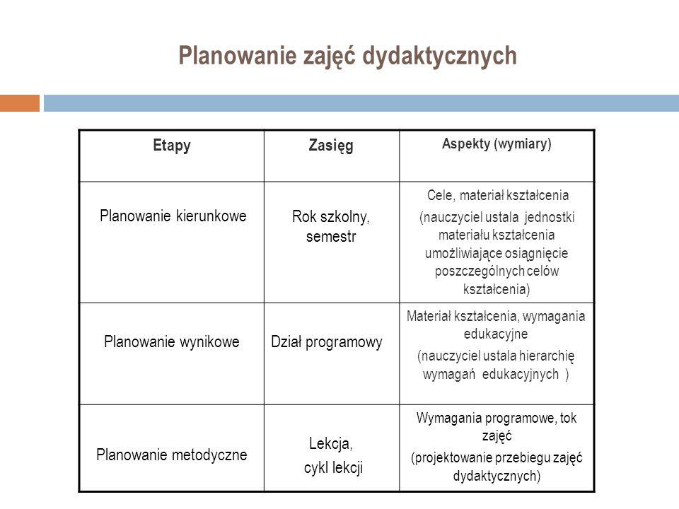 Planowanie zajęć dydaktycznych