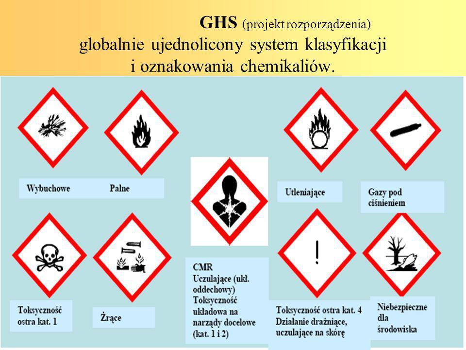 GHS (projekt rozporządzenia) globalnie ujednolicony system klasyfikacji i oznakowania chemikaliów.
