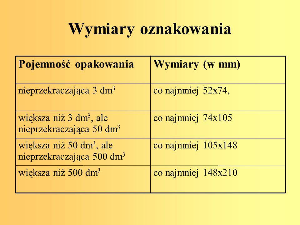 Wymiary oznakowania Wymiary (w mm) Pojemność opakowania