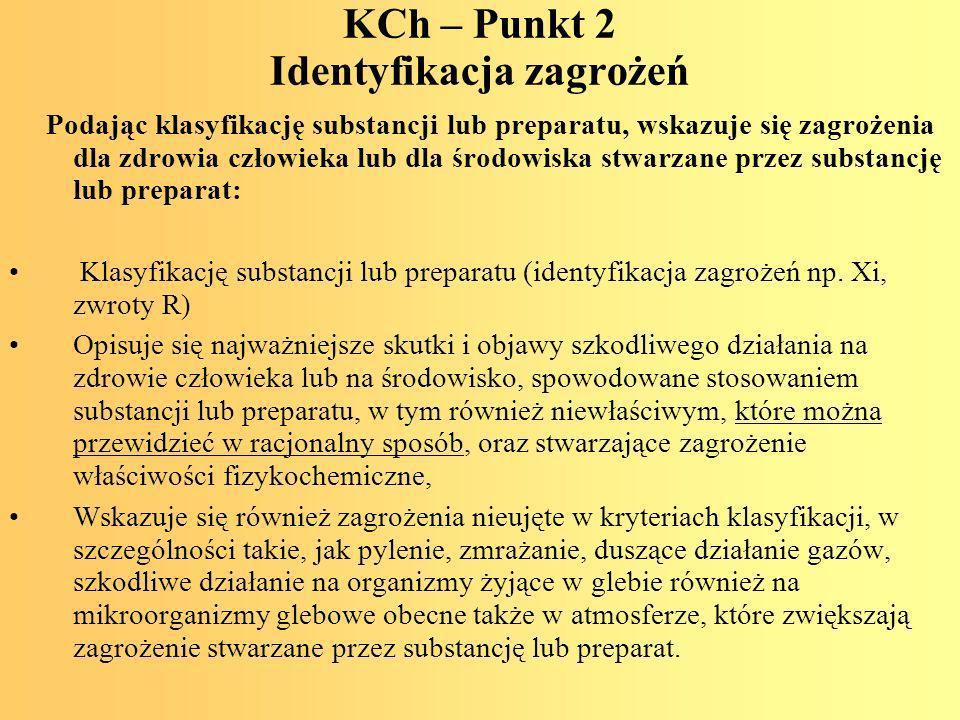 KCh – Punkt 2 Identyfikacja zagrożeń