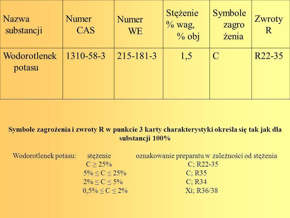 Nazwa substancji Numer CAS Numer WE Stężenie % wag, % obj