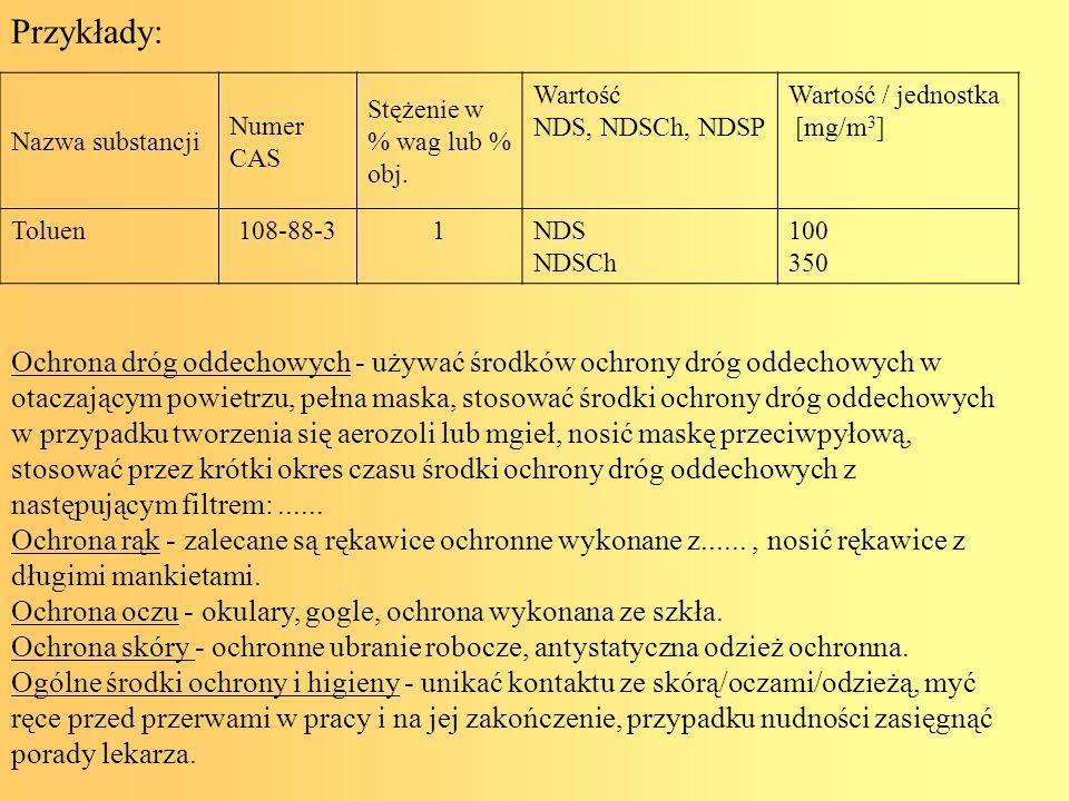 Przykłady: Nazwa substancji. Numer CAS. Stężenie w % wag lub % obj. Wartość. NDS, NDSCh, NDSP. Wartość / jednostka.