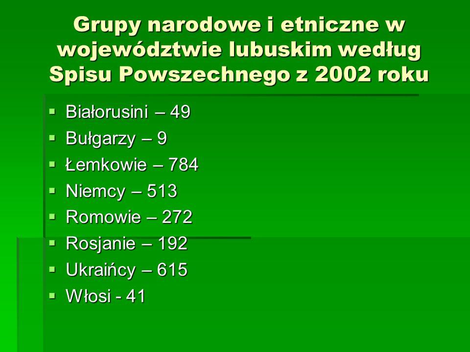 Grupy narodowe i etniczne w województwie lubuskim według Spisu Powszechnego z 2002 roku
