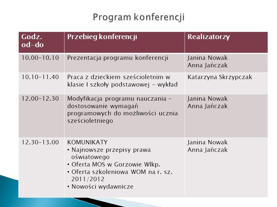 Program konferencji Godz. od-do Przebieg konferencji Realizatorzy