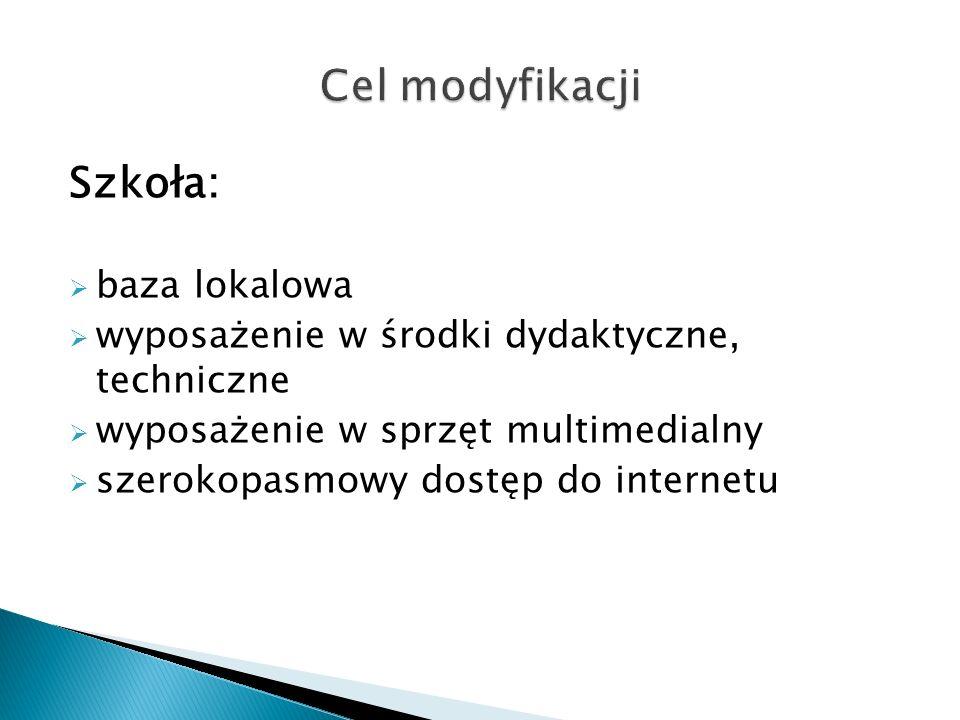 Cel modyfikacji Szkoła: baza lokalowa