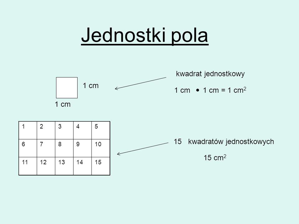 Jednostki pola kwadrat jednostkowy 1 cm 1 cm 1 cm = 1 cm2 1 cm