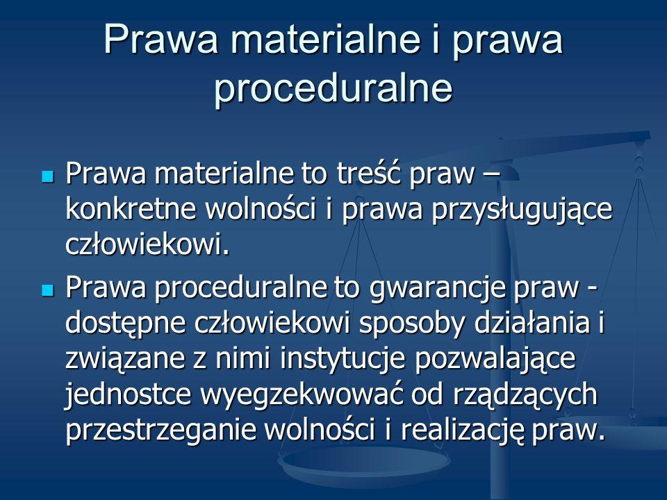 Prawa materialne i prawa proceduralne