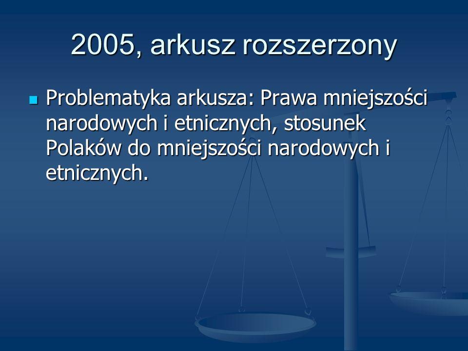 2005, arkusz rozszerzony Problematyka arkusza: Prawa mniejszości narodowych i etnicznych, stosunek Polaków do mniejszości narodowych i etnicznych.