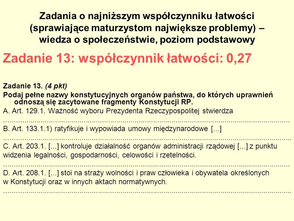 Zadanie 13: współczynnik łatwości: 0,27