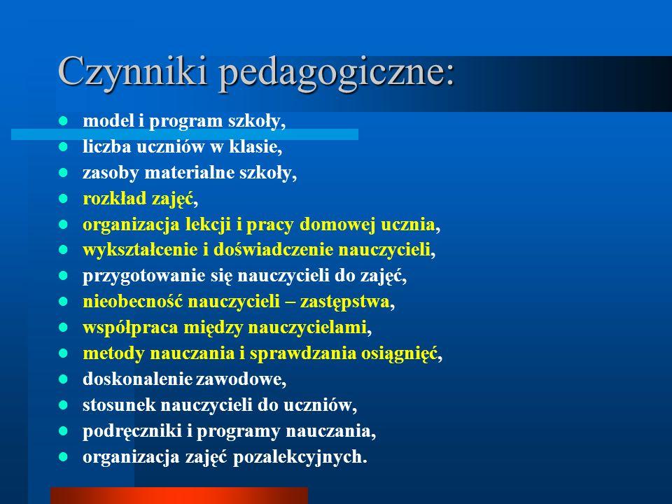 Czynniki pedagogiczne: