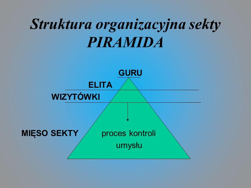Struktura organizacyjna sekty PIRAMIDA