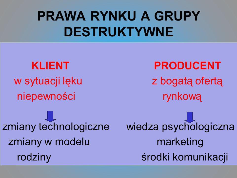 PRAWA RYNKU A GRUPY DESTRUKTYWNE