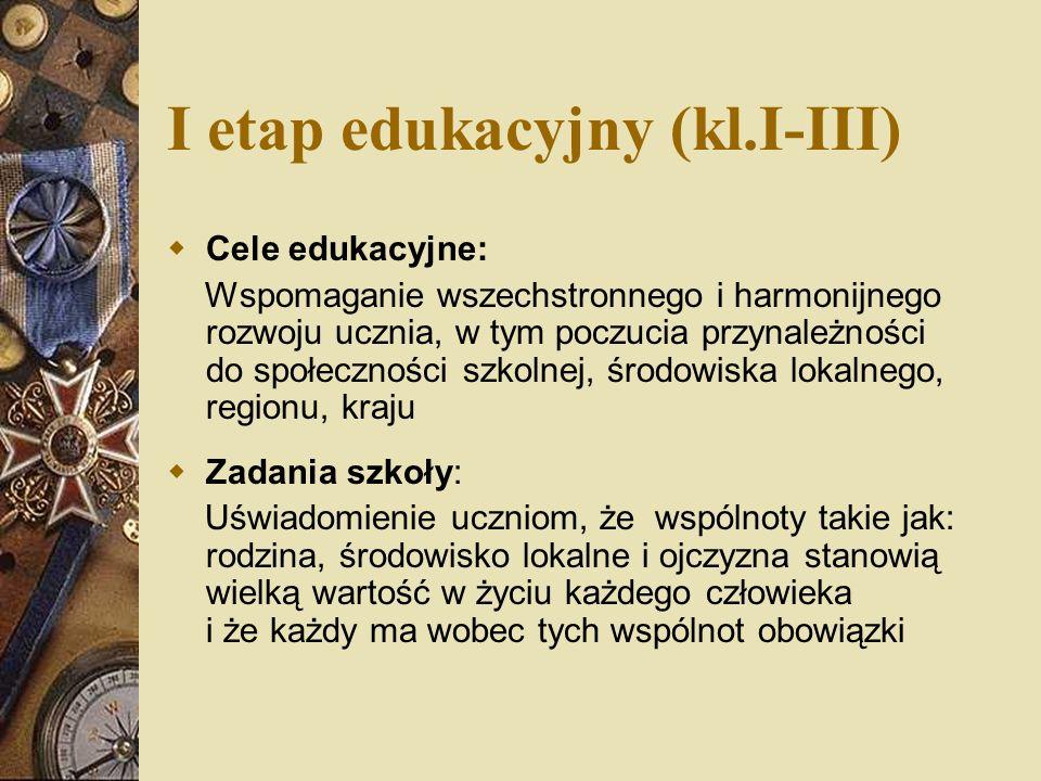 I etap edukacyjny (kl.I-III)