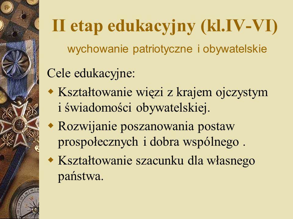II etap edukacyjny (kl.IV-VI) wychowanie patriotyczne i obywatelskie