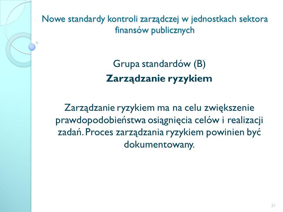 Grupa standardów (B) Zarządzanie ryzykiem