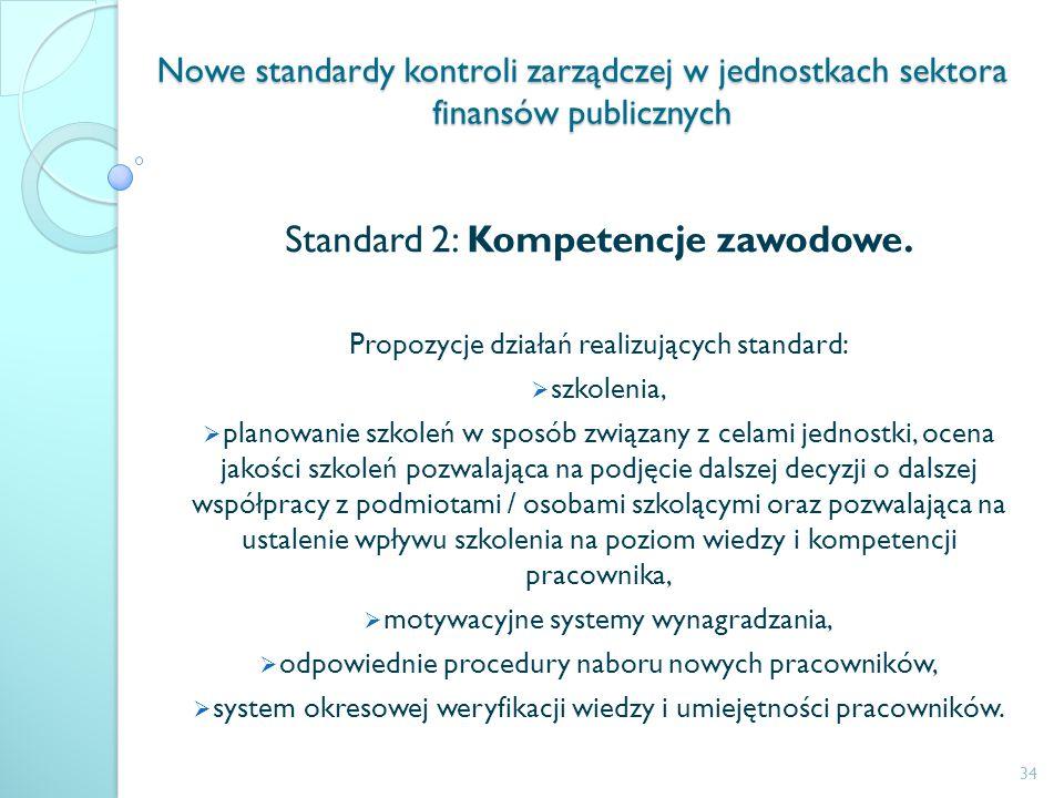Standard 2: Kompetencje zawodowe.