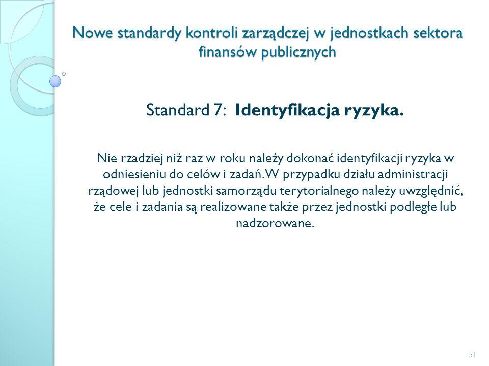Standard 7: Identyfikacja ryzyka.