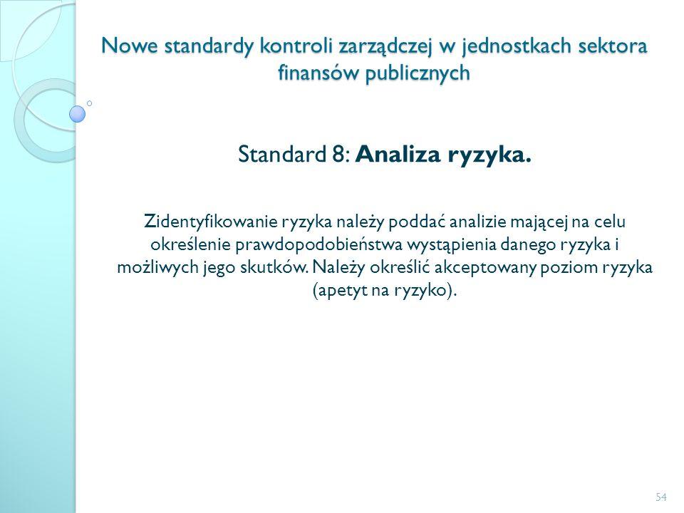 Standard 8: Analiza ryzyka.