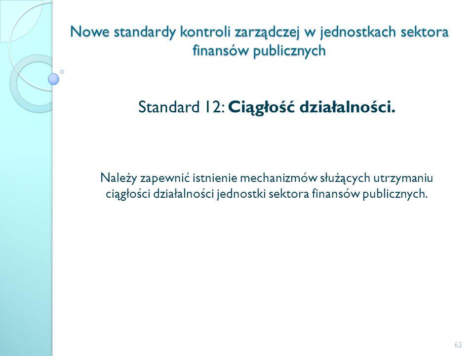 Standard 12: Ciągłość działalności.
