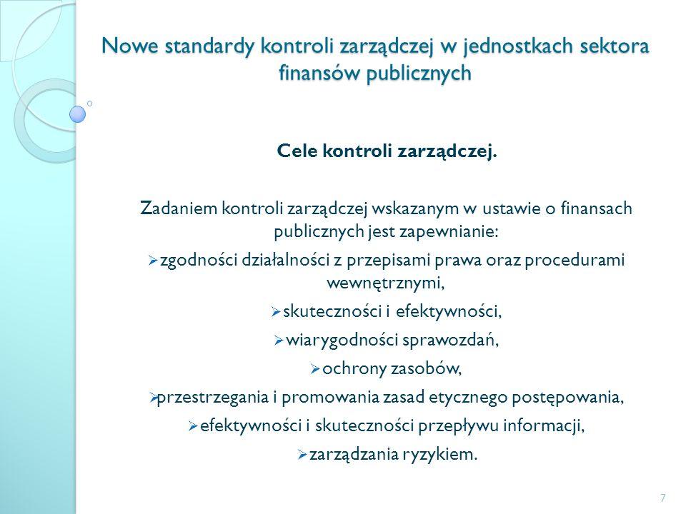 Cele kontroli zarządczej.