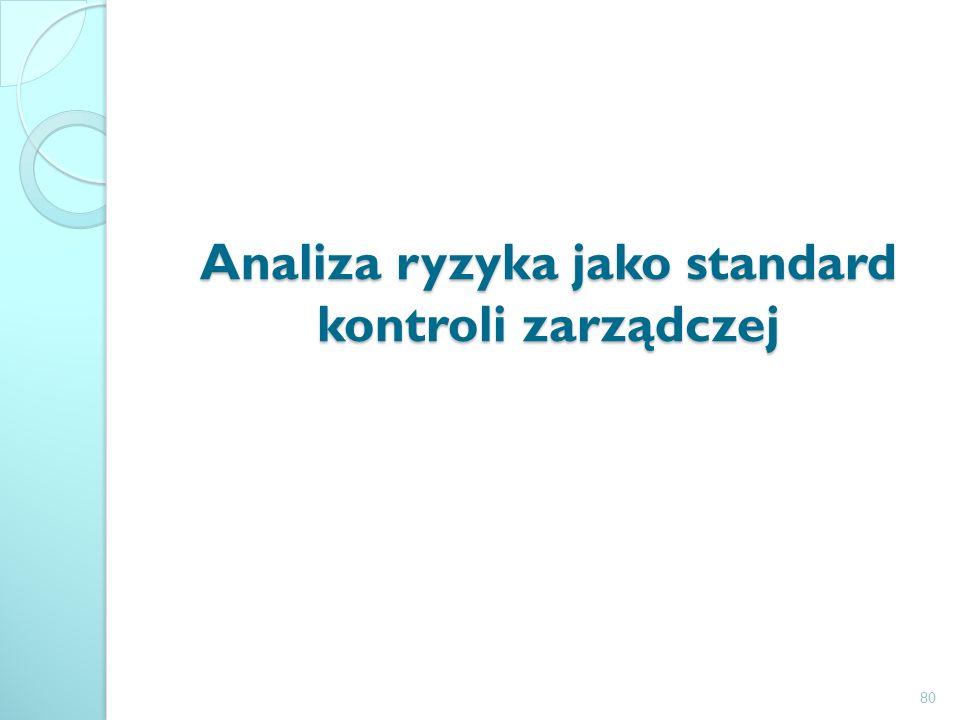 Analiza ryzyka jako standard kontroli zarządczej