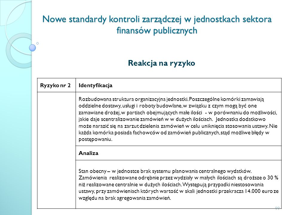 Nowe standardy kontroli zarządczej w jednostkach sektora finansów publicznych