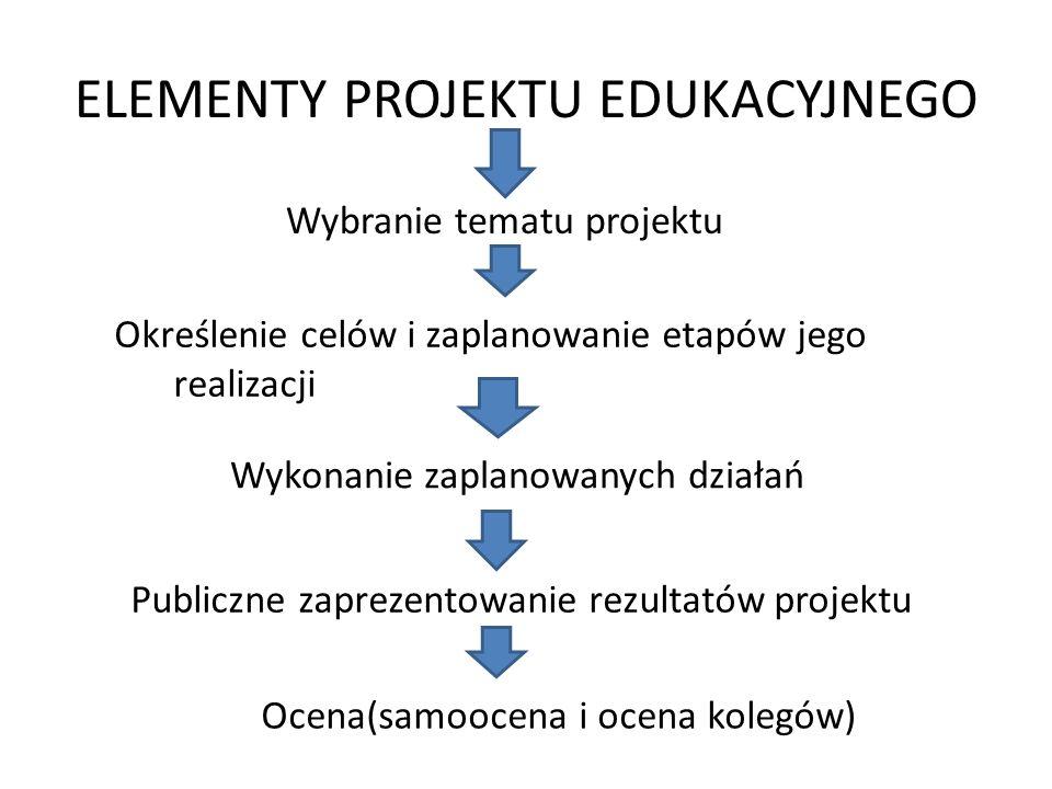 ELEMENTY PROJEKTU EDUKACYJNEGO
