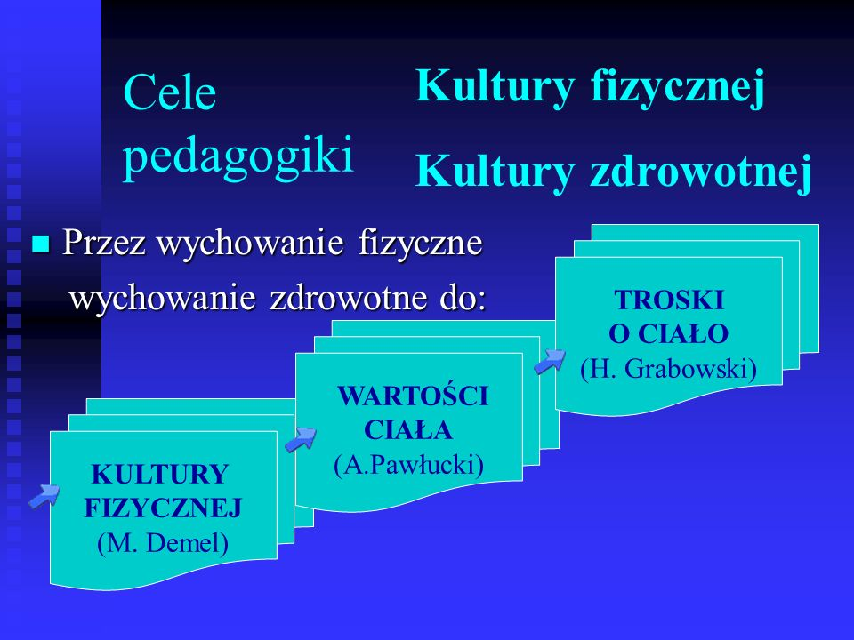 Cele pedagogiki Kultury fizycznej Kultury zdrowotnej