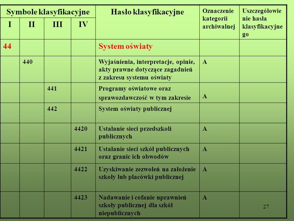 Symbole klasyfikacyjne