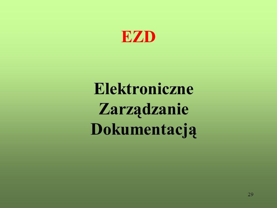 Elektroniczne Zarządzanie Dokumentacją