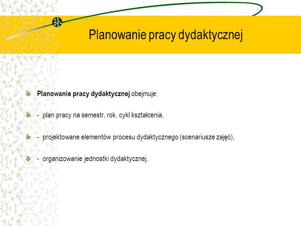 Planowanie pracy dydaktycznej