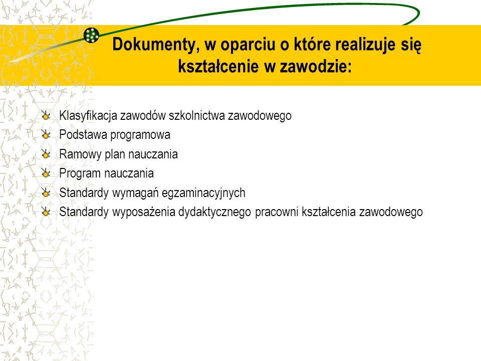 Dokumenty, w oparciu o które realizuje się kształcenie w zawodzie: