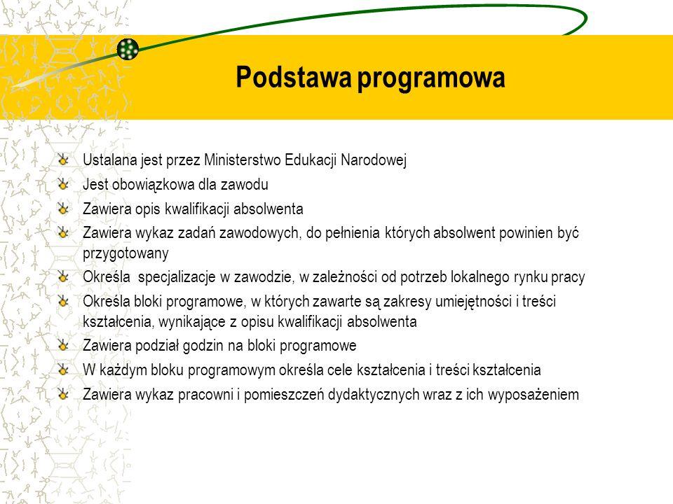 Podstawa programowaUstalana jest przez Ministerstwo Edukacji Narodowej. Jest obowiązkowa dla zawodu.