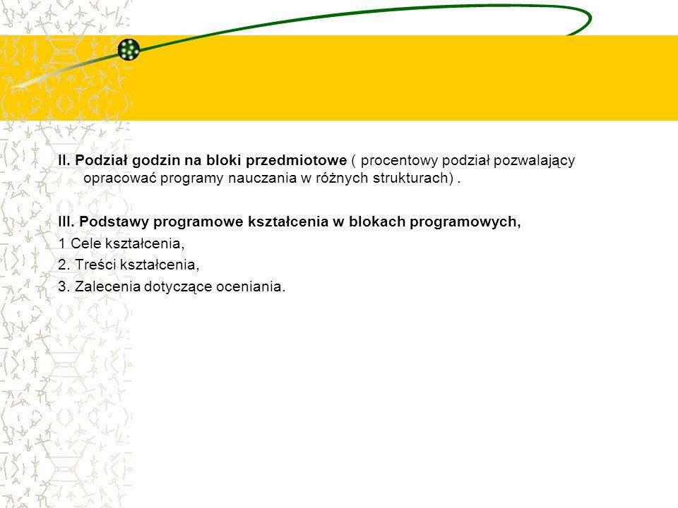 II. Podział godzin na bloki przedmiotowe ( procentowy podział pozwalający opracować programy nauczania w różnych strukturach) .