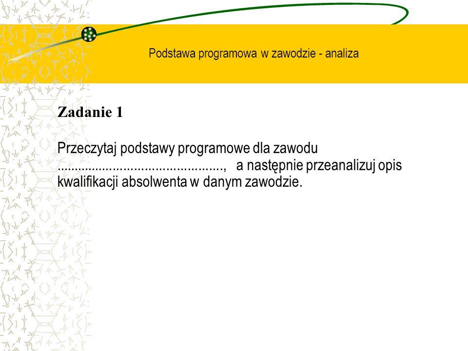 Podstawa programowa w zawodzie - analiza