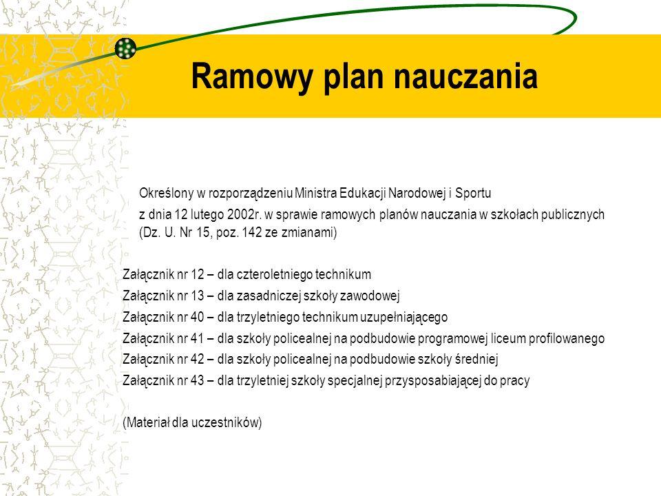 Ramowy plan nauczania Określony w rozporządzeniu Ministra Edukacji Narodowej i Sportu.