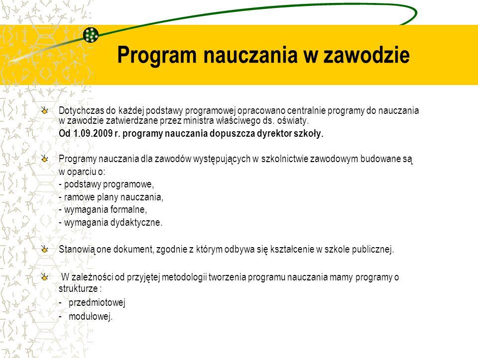 Program nauczania w zawodzie