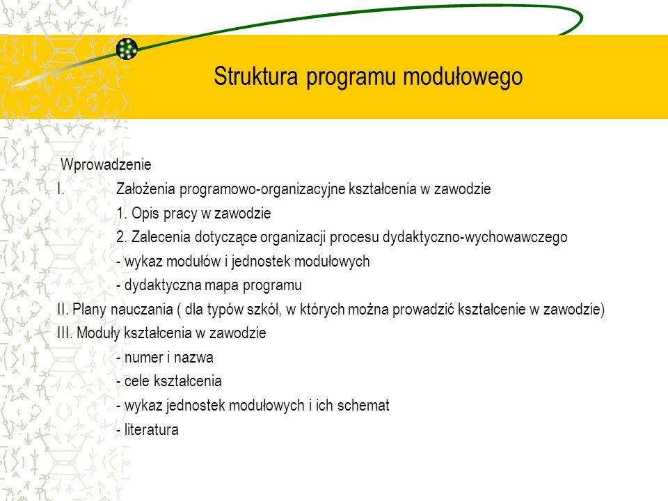 Struktura programu modułowego