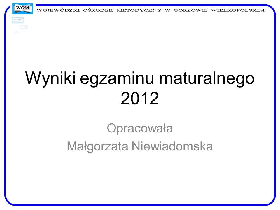 Wyniki egzaminu maturalnego 2012
