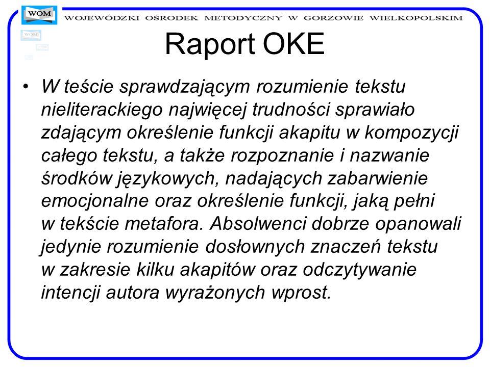 Raport OKE