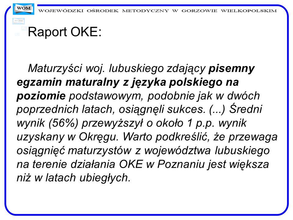 Raport OKE: