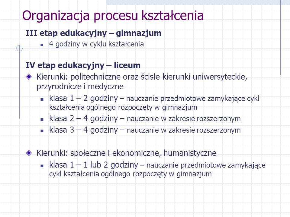 Organizacja procesu kształcenia