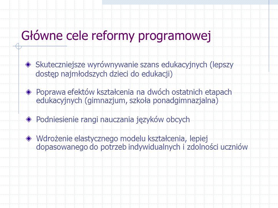 Główne cele reformy programowej