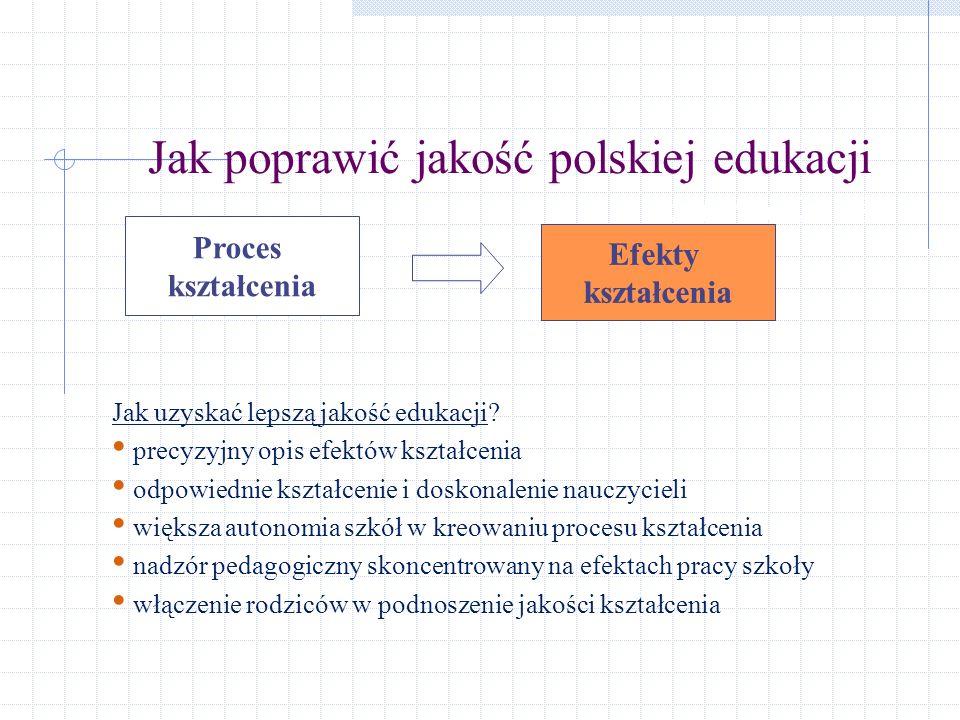 Jak poprawić jakość polskiej edukacji czerwiec 2008