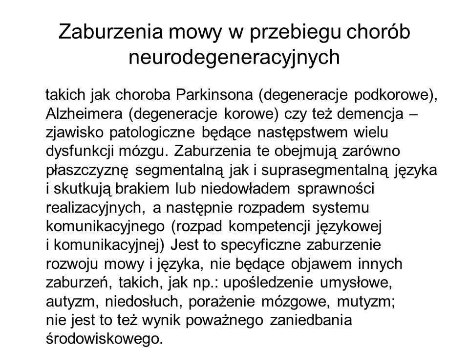 Zaburzenia mowy w przebiegu chorób neurodegeneracyjnych
